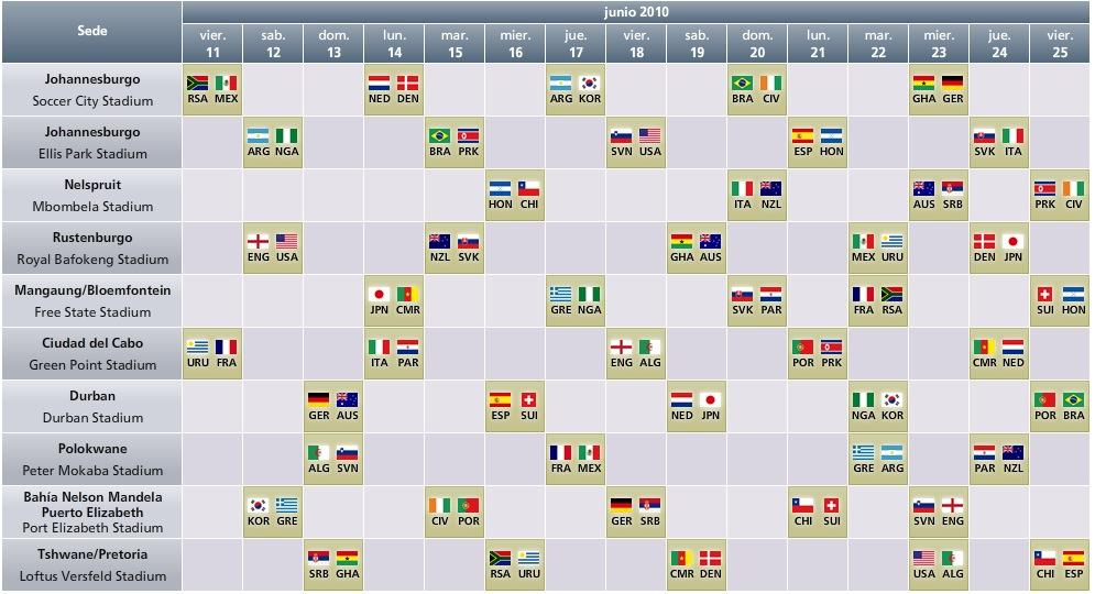 Calendario del Mundial FIFA Sudáfrica 2010