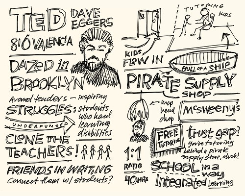 TED '08: Dave Eggers Sketchnote: 01-02