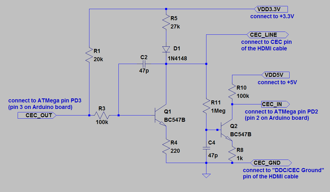 HDMI CEC interface