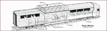Private Rail Car - Observatory, plan