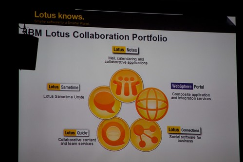 Lotus Collaboration Portfolio