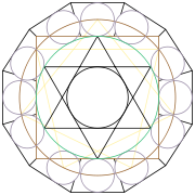 180px-New_Jerusalem_(Michell)_Sacred_Geometry_svg