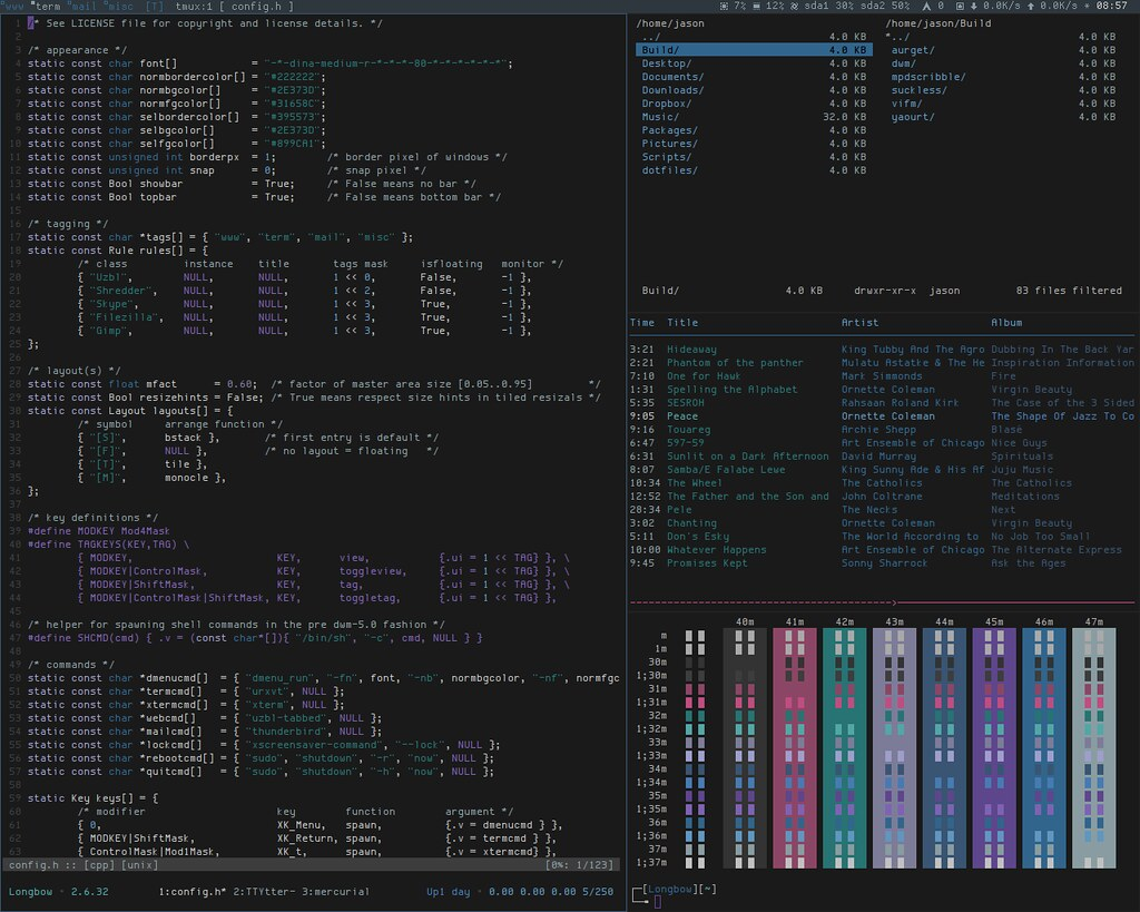 The World's Best Photos of archlinux and vifm - Flickr Hive Mind