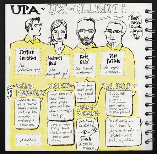 UPA UX clinic – Steven P. Anderson, Whitney Hess, Dave Gray & Jeff Patton