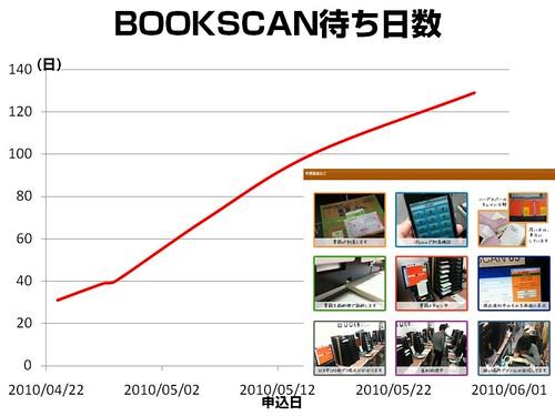 20100529_bookscan