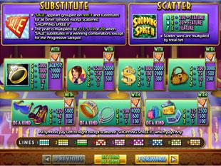 free Shopping Spree 2 slot mini symbol