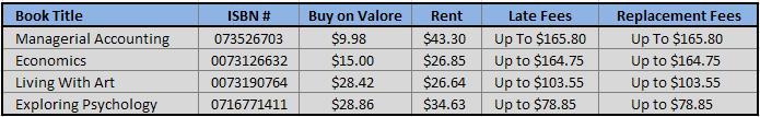 Hidden Cost of Renting Image