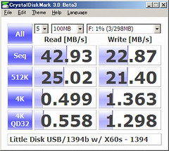 LaCie Little Disk 500GB USB/IEEE1394b: CrystalDiskMark connected by IEEE1394