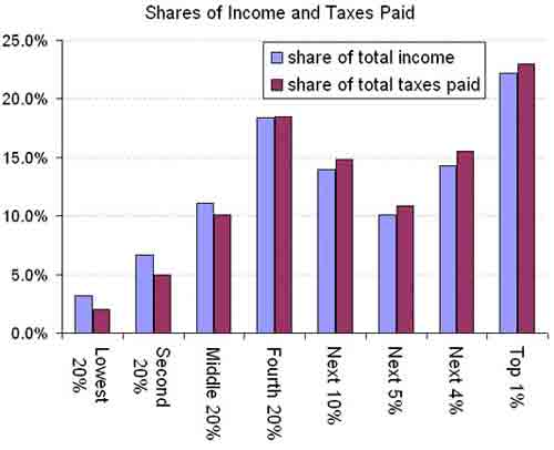 tax-&-income-shares.jpg