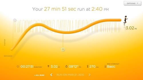 Nike+ Running Results