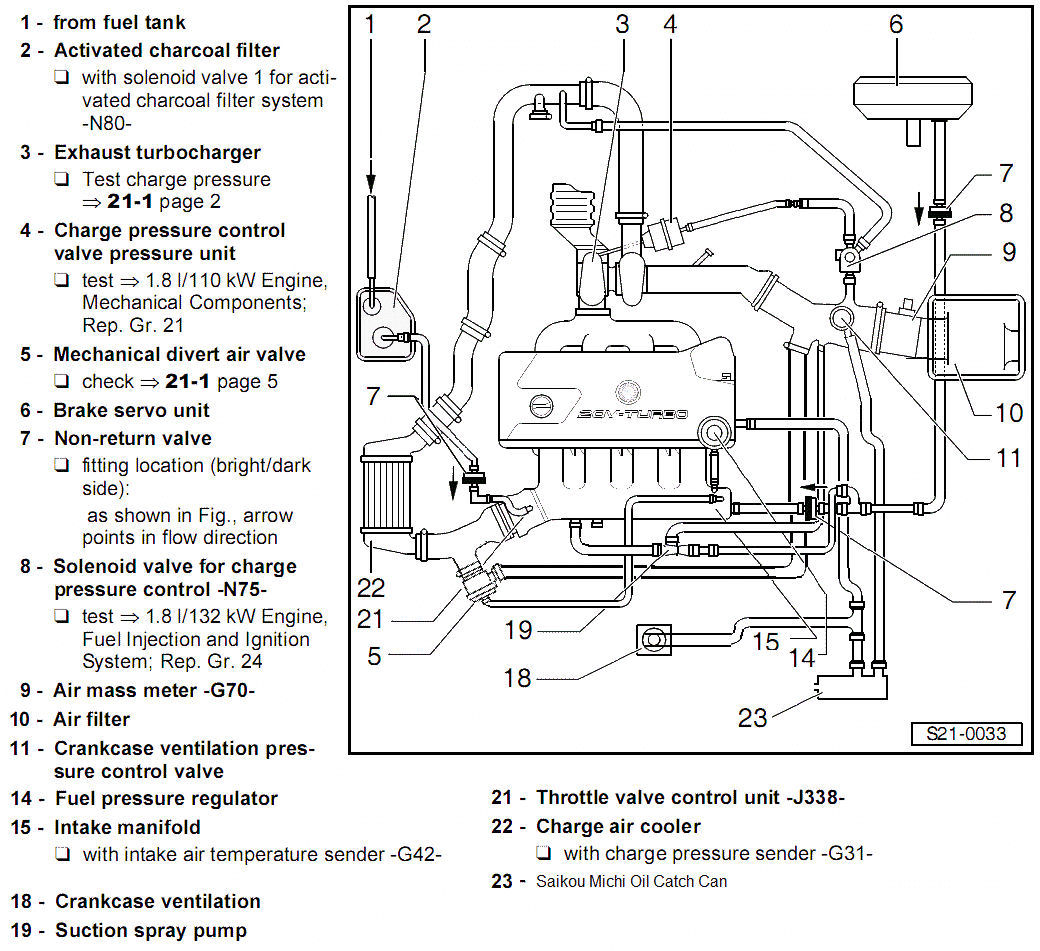 4458834732_777034efb8_o tdi engine diagram v8 engine diagram wiring diagram ~ odicis Jetta TDI Timing Belt Kit at crackthecode.co