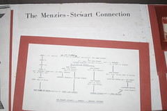 the Menzies - Stewart Connection