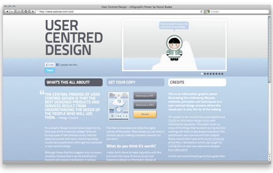 UCD site