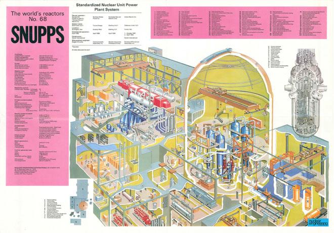 reactors_2a