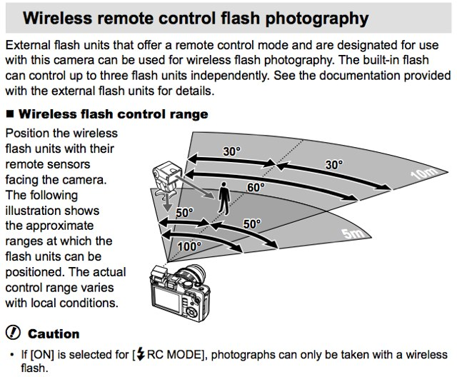 Wireless flash remote control, as explained on Page 103 of the Olympus E-PL1 Manual
