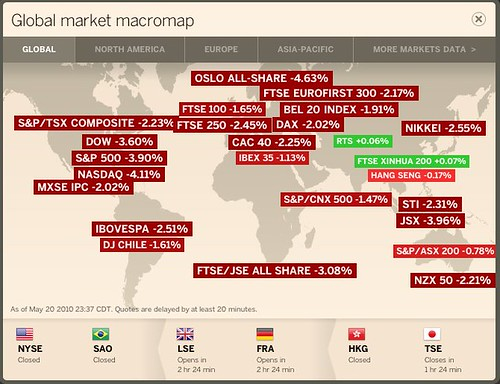 From FT.com iPad app - global market macromap (almost all red)
