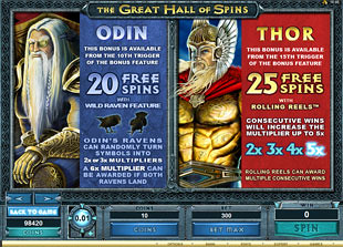 free Thunderstruck II  gamble bonus game