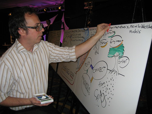 Jonny Envizualizes at Collaborative Innovation Forum 2010