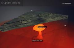 Eruption on land (Gagarin Interactive) Tags: lavacentre eruptions gagarin basalt interactive exhibiton iceland hvolsvollur volcanic monitoring fissure caldera