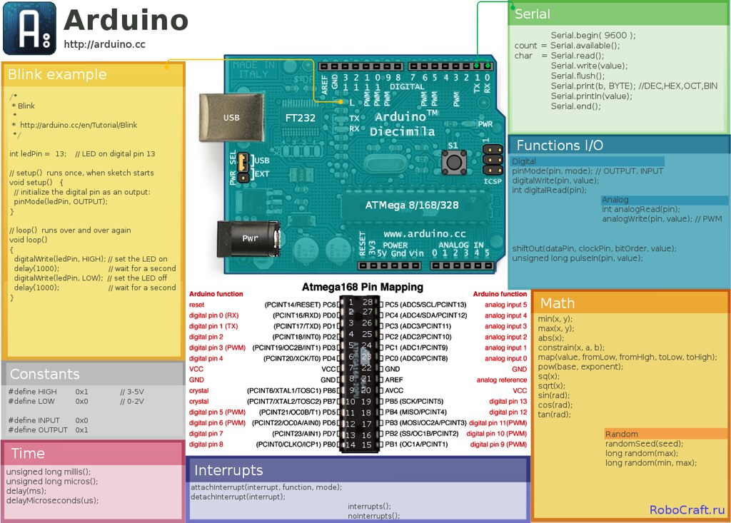 Cheat Sheet For Arduino