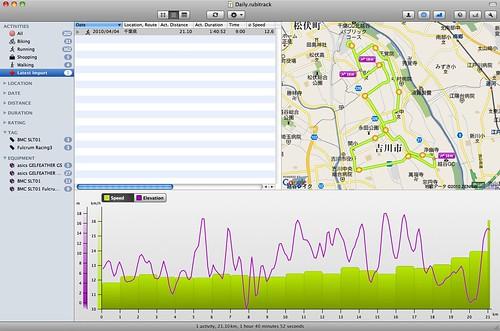 20100404吉川なまずマラソン