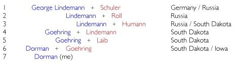 lindemann-dorman.jpg