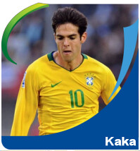 Pictures of Kaka!