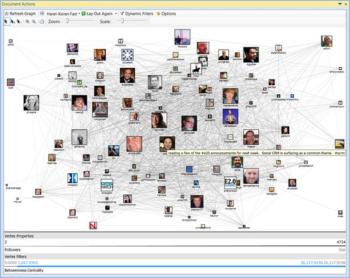 2010 - June - NodeXL - #e20 Top Betweenness Graph 2010-06-13_10-45-00