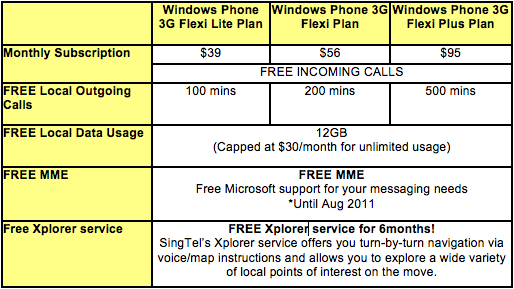 SingTel Windows Phone Price Plans