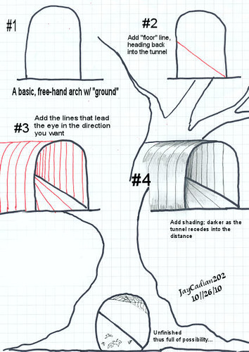 Tunnel step by step