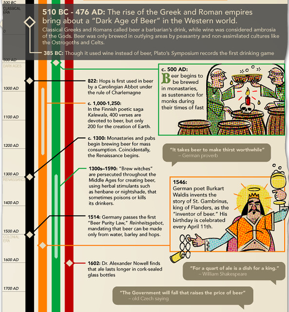 the-history-of-beer-2