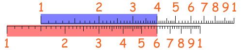Scala Logaritmica 9