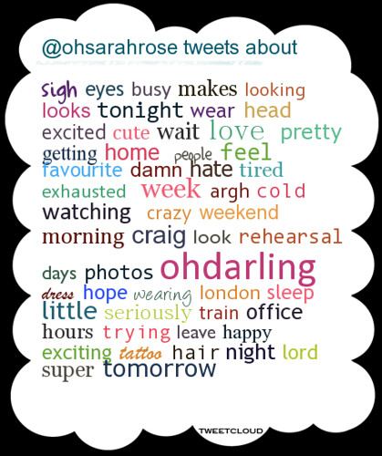 Tweet Cloud 2009