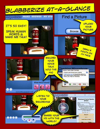 Blabberize ... comic annotate a photo