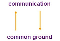Communication and common ground