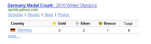 "Search for ""Germany Medal Count"" on Yahoo! Search"