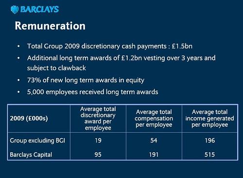 Remuneration at BarCap
