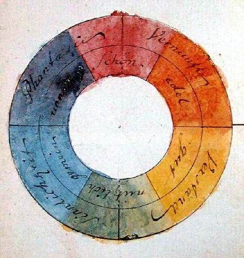 Goethe: Farbenkreis
