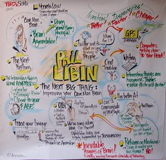 Graphic recording of Phil Libin