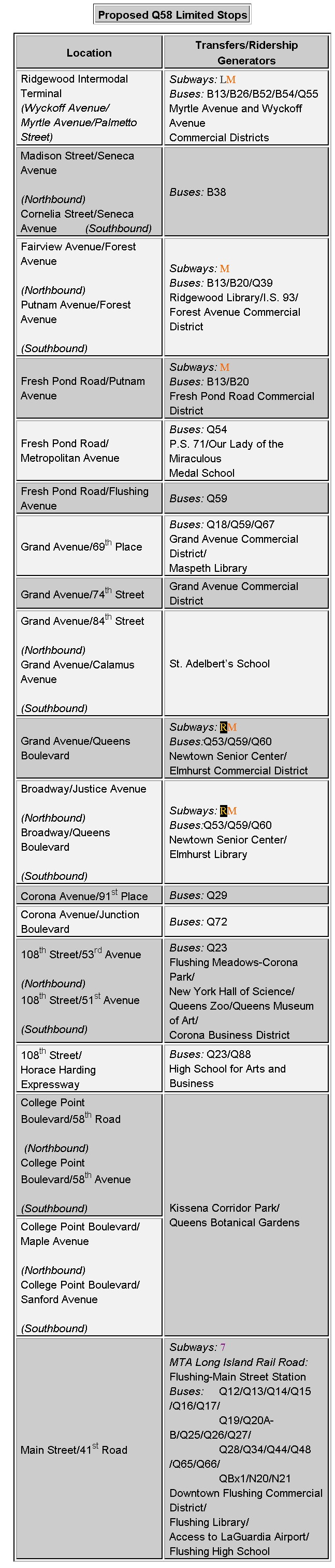 Re: Proposed QM1 - QM1A - QM24 Renumberings (was: Q 58 Limited) on q44 bus map, q17 bus map, new york city bus map, queens bus map, q25 bus map, q70 bus route map, brooklyn bus map, q55 bus map, q64 bus map, q76 bus map, q112 bus map, mta bus map, nyc bus map, q46 bus map, q20 bus map, q84 bus map, q59 bus route map, q83 bus map, q37 bus map, q20a bus map,