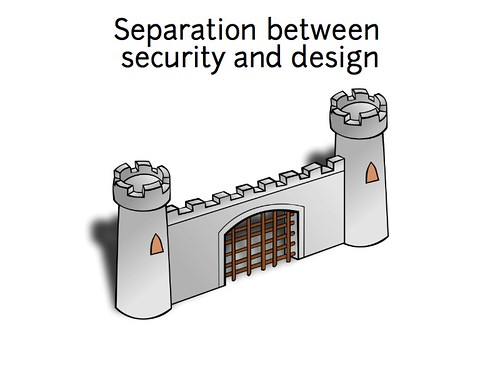 w2sp: Slide 24: Provide Separation Between Security and Design