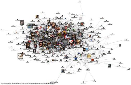 2010 - June 1 - NodeXL - Twitter - #tcot_