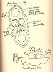 2 Peas in a Pod Concept Sketch 2