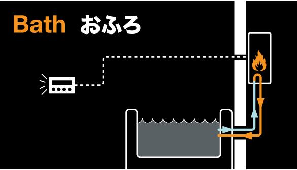 Merveilleux Ofuro U2013 The Wonderous Japanese Bath
