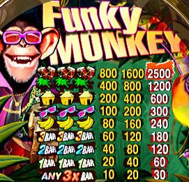 free Funky Monkey slot mini symbol