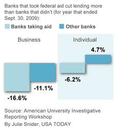tarp-banks