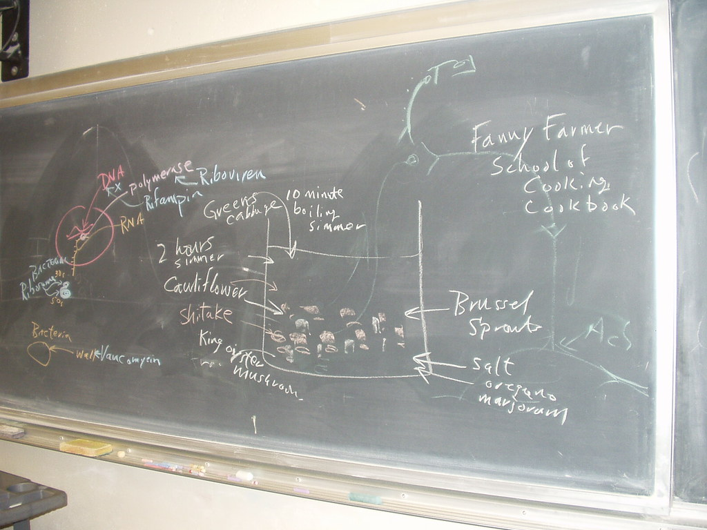 Blackboard-Soup