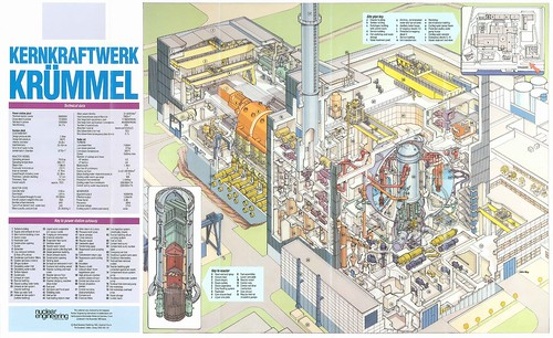 The World's Reactors, No. 99, Kernkraftwerk Krummel. Wall chart insert, Nuclear Engineering, 1993