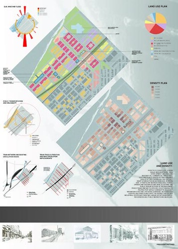 Land Use and Density Board