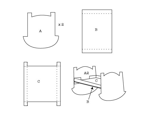 cradel-diagram